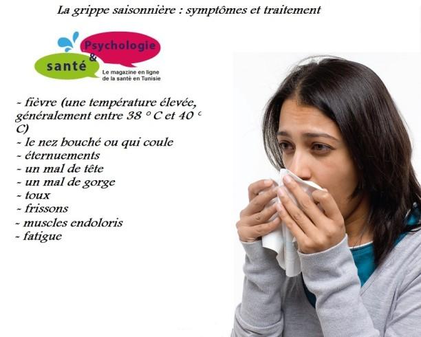 Le virus de la grippe saisonnière 2015 : Les symptomes de la grippe, traitement