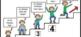 La pédagogie Montesssori : qu'est ce que c'est