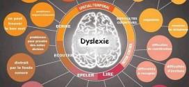 Ressources sur la dyslexie