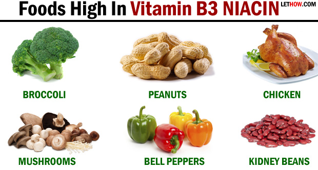 La vitamine B3 bénéfique contre le cancer du colon et la maladie de Crohn 1