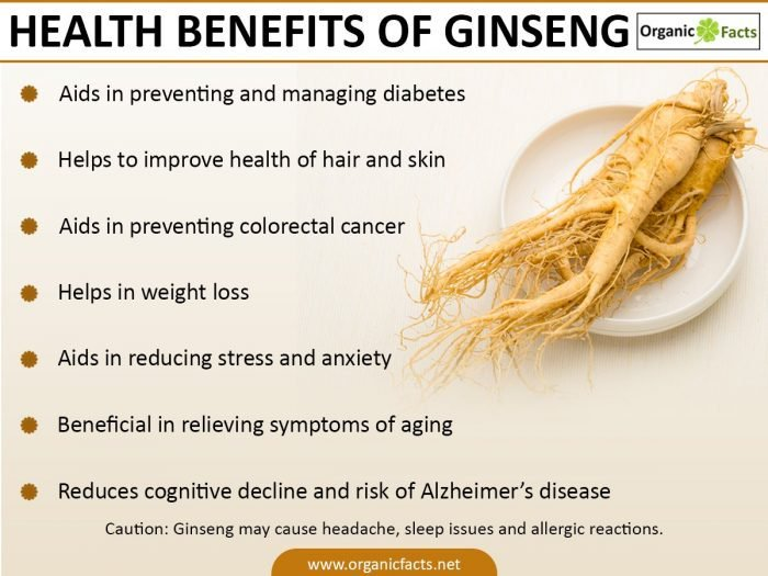 Image result for ginseng